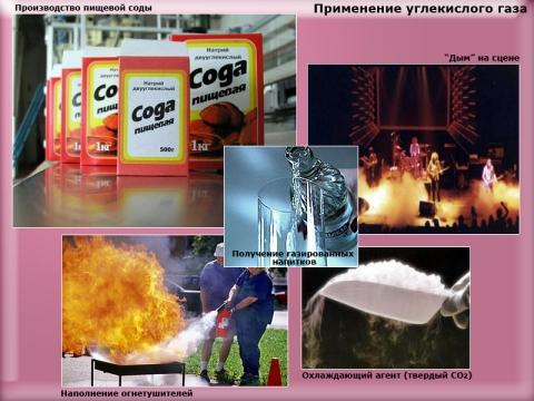 Углекислота использование